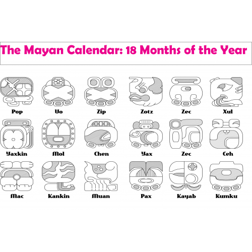 An introduction to the analysis of the maya calendar